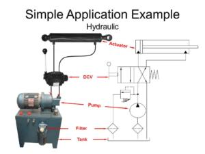 simple-hydraulic-system