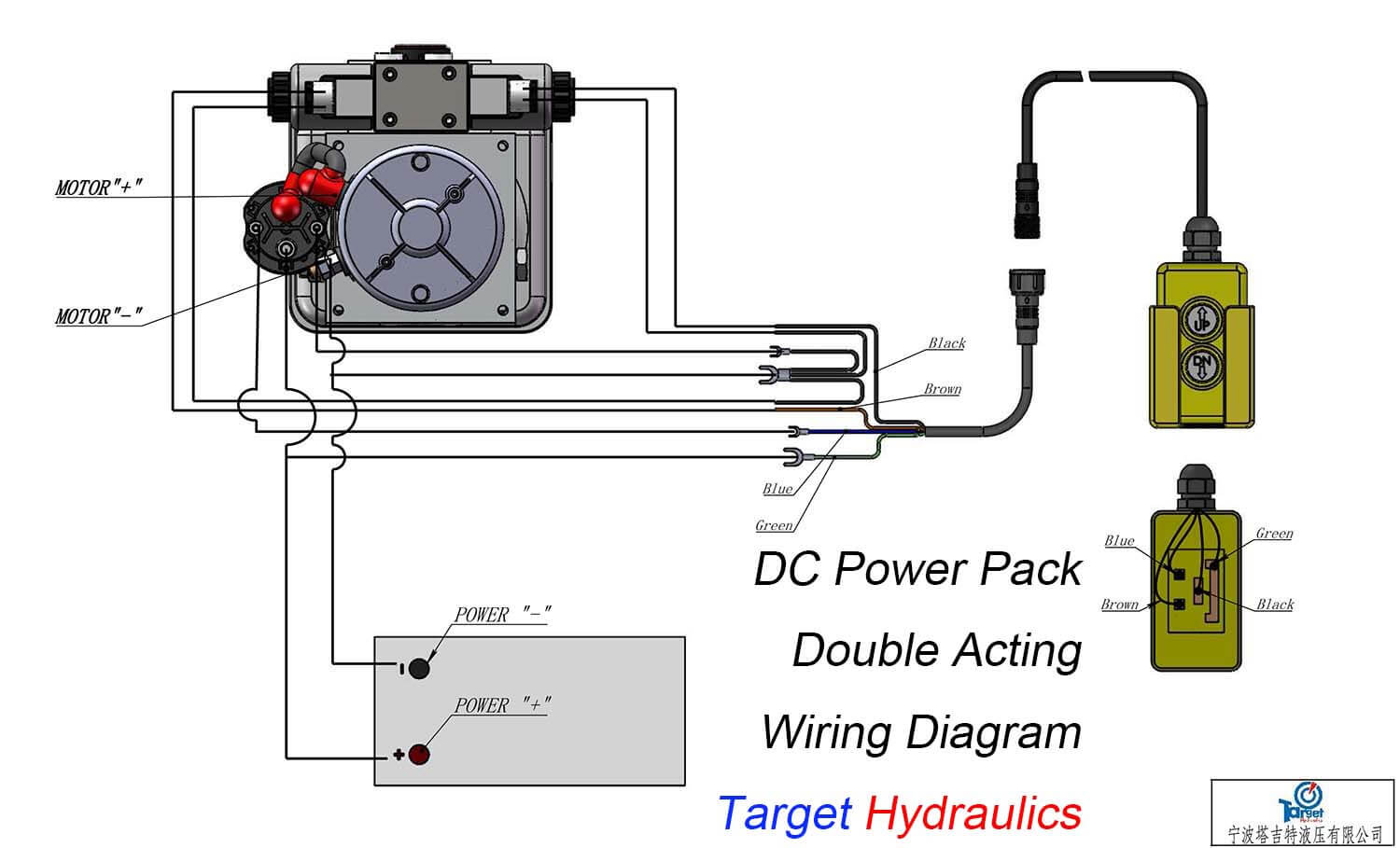 How to Wire_DC Motor Double Acting Power Pack how to wire hydraulic power pack,power unit diagram design dump trailer hydraulic pump wiring diagram at aneh.co