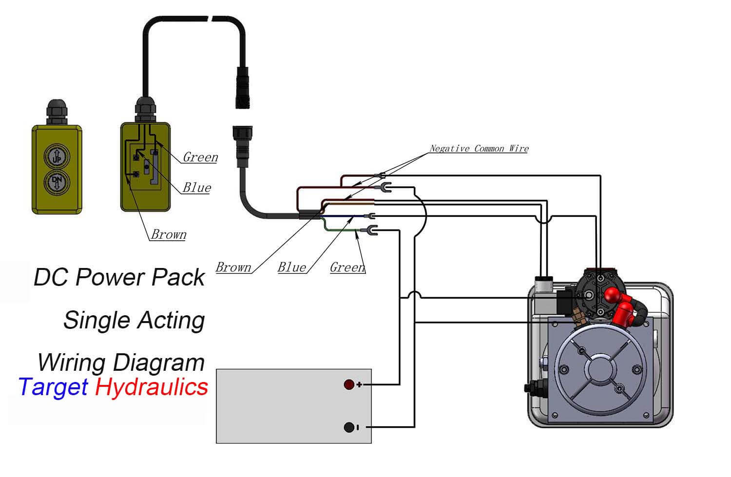 How to Wire_DC Motor Single Acting Power Pack how to wire hydraulic power pack,power unit diagram design 110 Power Cord Diagram at fashall.co
