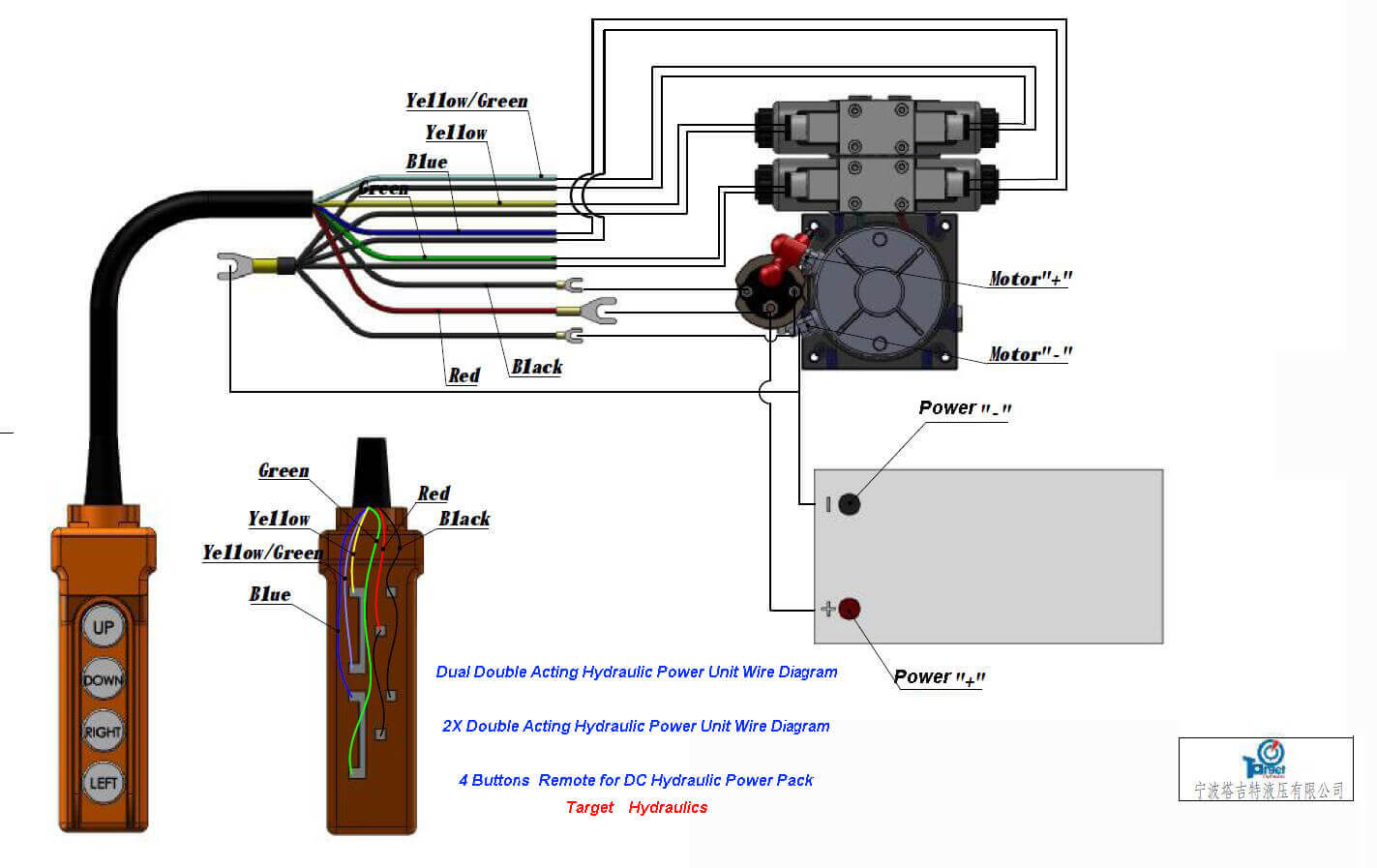 dual double acting hydraulic cylinder Power Units Wiring Diagram drawing how to wire hydraulic power pack,power unit diagram design 4 wire dc motor connection diagram at bakdesigns.co