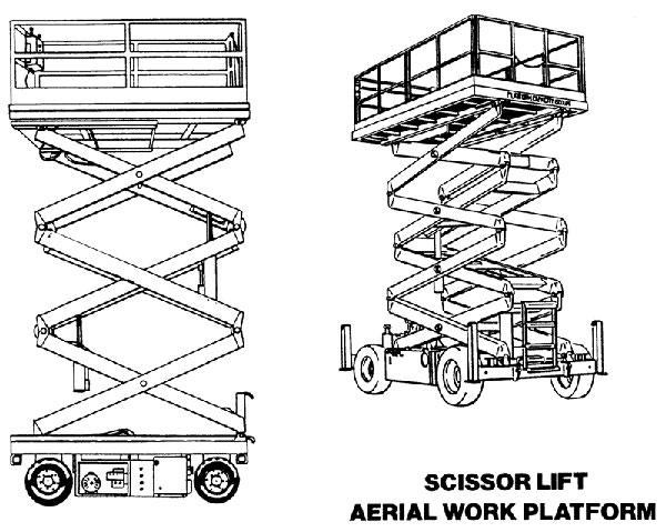 scissor lift hydraulic power units supply