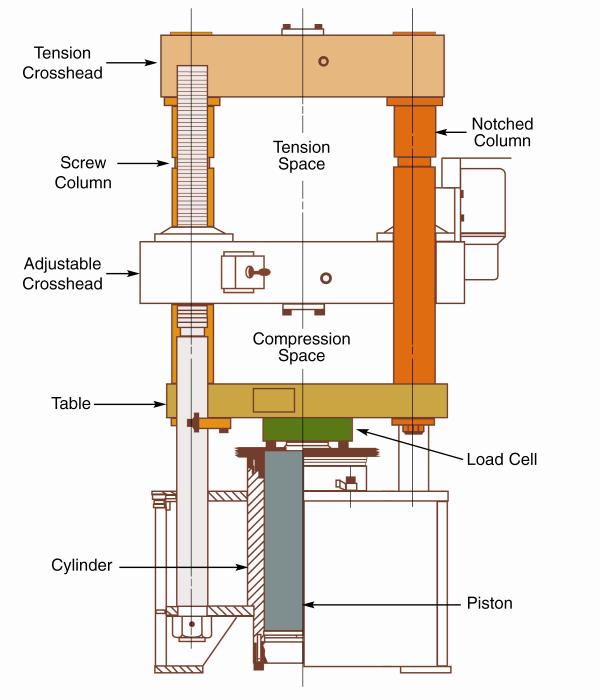 tablet compression machine parts pdf