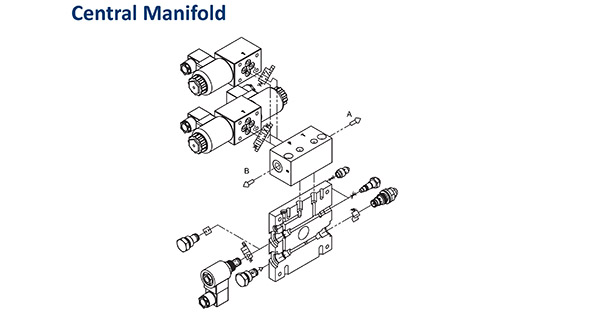 Hydraulic Central Manifold Target Hydraulics Applications-3