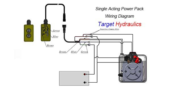 How to Wire Hydraulic Power Pack,Power Unit Diagram Design | Hydraulic Wiring Diagram 12 Volts Dc Coils |  | Target Hydraulics