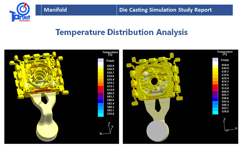 analysis numerical and temperature distribution Download citation | numerical analysis o  numerical analysis of transient temperature distribution in a partially cooled nuclear fuel rod conference paper.