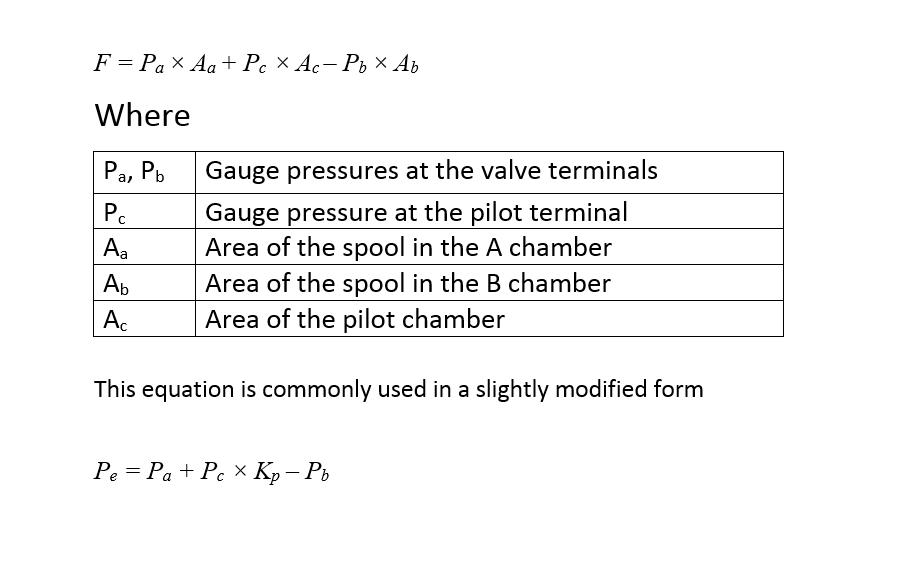 pneumatic cylinder force calculation pdf