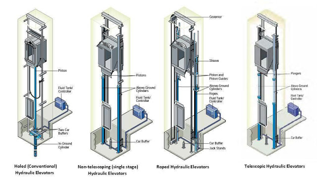 Hydraulic Power Pack This Ebook Answer You All Questions