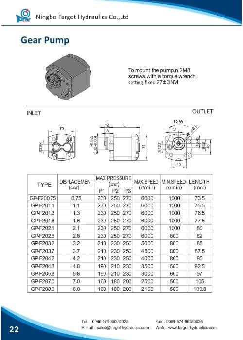 GP-1.0-hydraulic-gear-pump